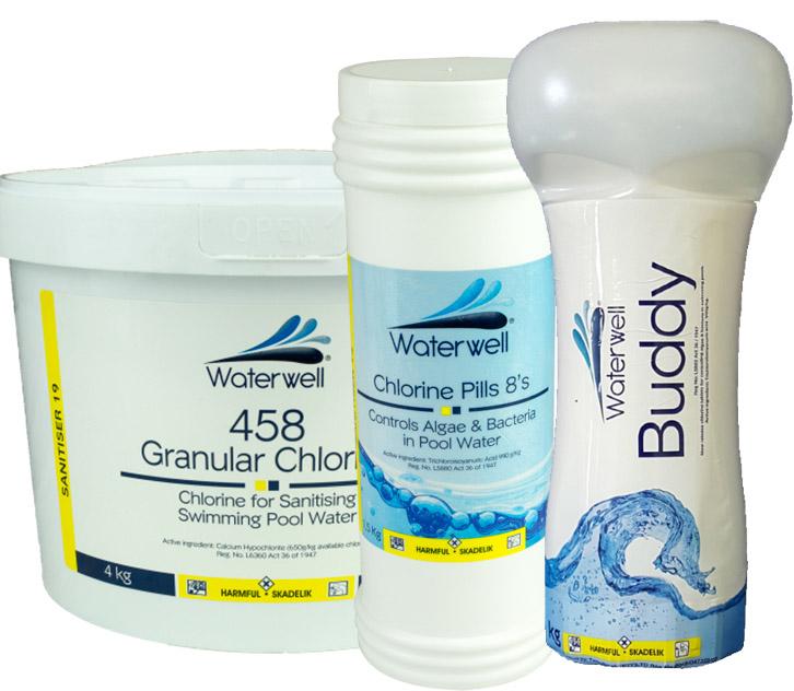 Waterwell Sanitizers
